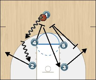 Basketball Play candy Man to Man Set candy