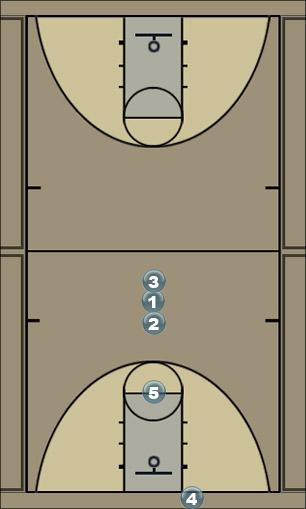 Basketball Play X-Ray Press Break Man to Man Offense