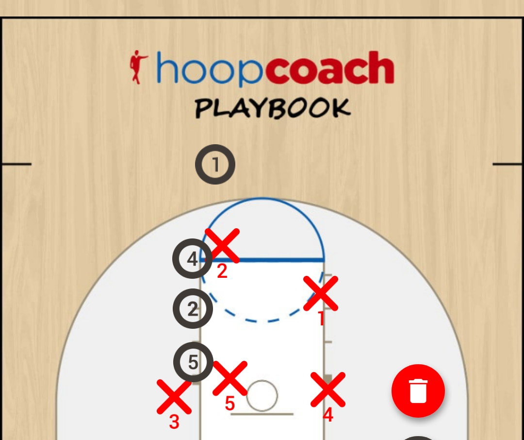 Basketball Play sor Zone Baseline Out of Bounds