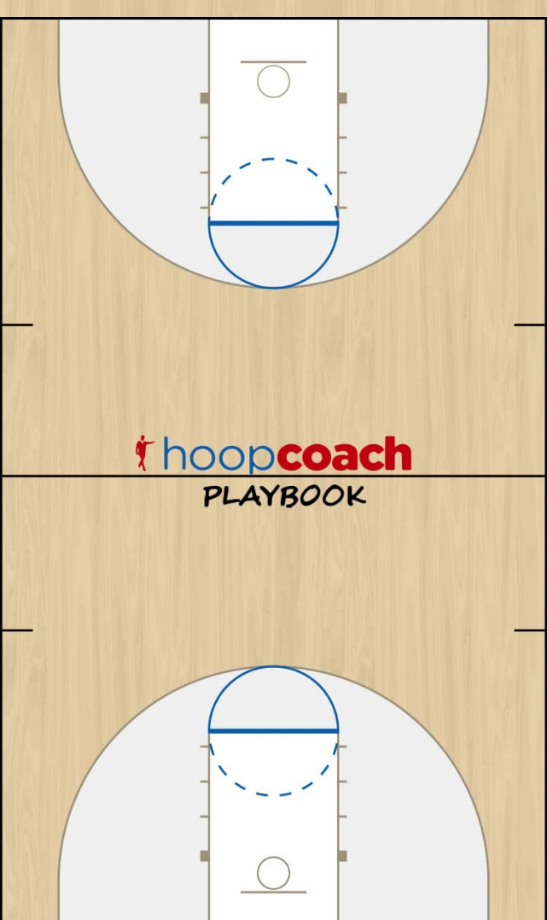 Basketball Play Gator Defense