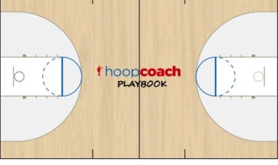 Basketball Play Adam/Eve Man to Man Set