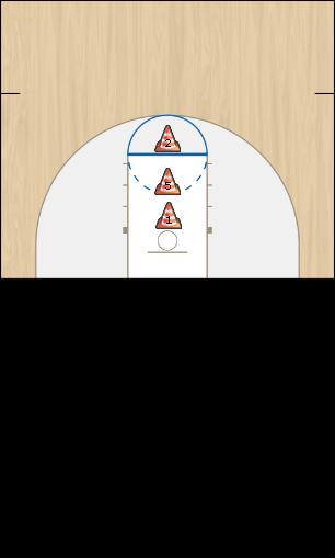 Basketball Play 5-5-5 Basketball Drill shooting drill