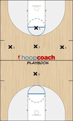 Basketball Play 131 PRESS Defense