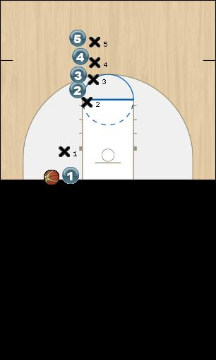 Basketball Play EAGLE Man Baseline Out of Bounds Play