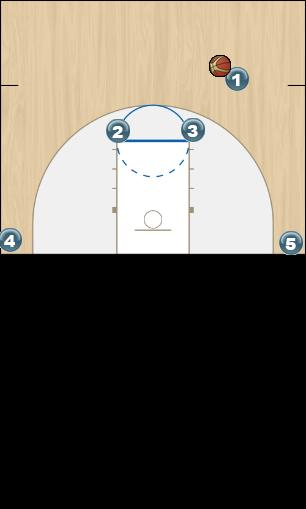 Basketball Play HORNS DOWN Man to Man Set