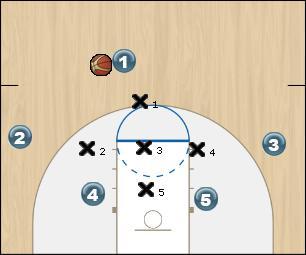 Basketball Play 3 SHOOTER D Defense