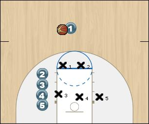 Basketball Play CHAIRS AND BALLRACK IN THE 1/2 COURT Zone Play