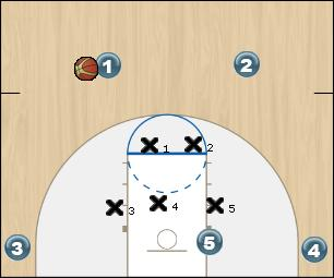 Basketball Play PITCH VS. 2-3 ZONE Zone Play