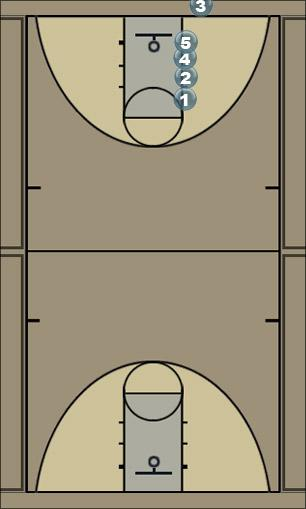 Basketball Play Base1 DoubleScreen Man Baseline Out of Bounds Play