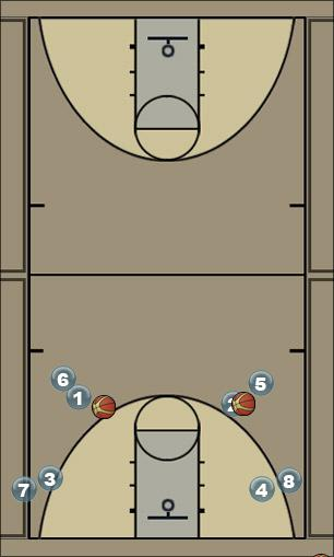 Basketball Play Give and Go  Basketball Drill