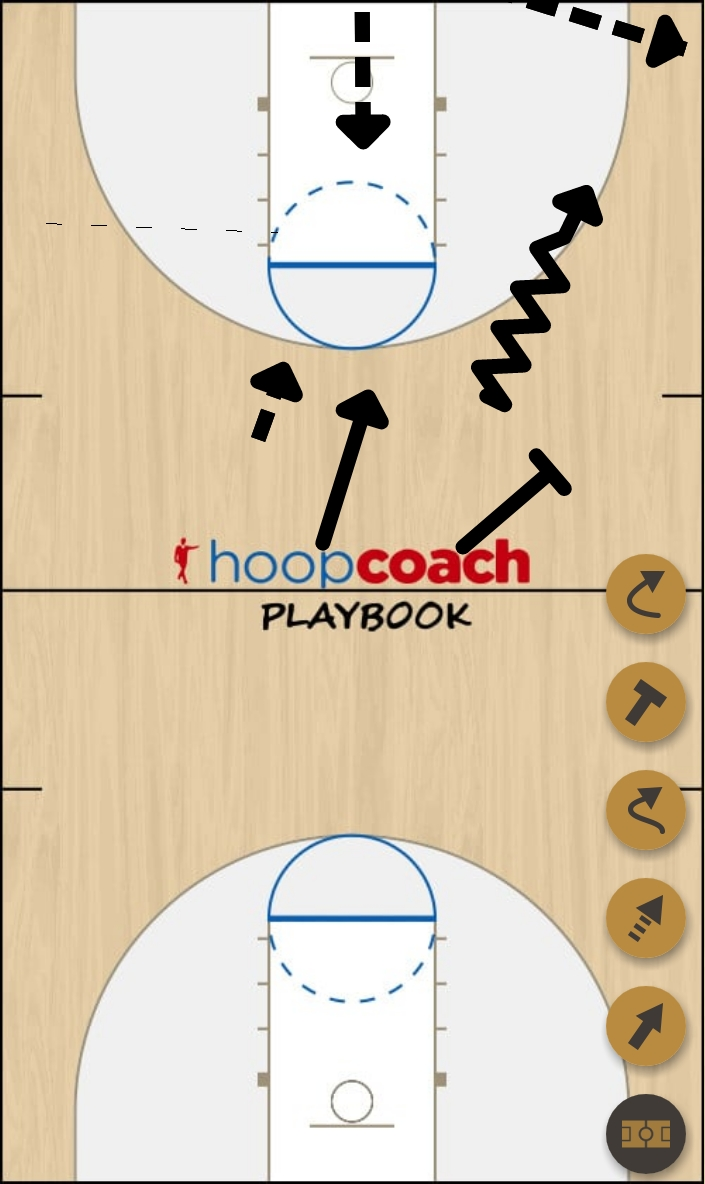 Basketball Play Duke