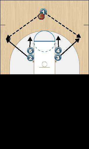 Basketball Play Early Man to Man Offense