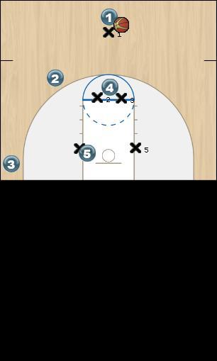 Basketball Play 14 Defense