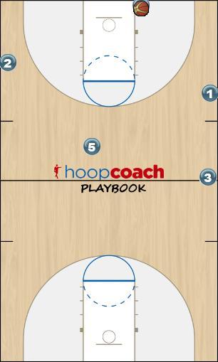 Basketball Play Anti-press T Man to Man Offense