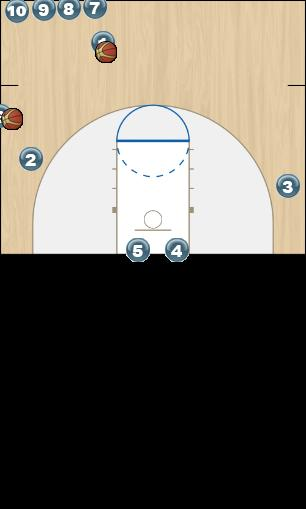 Basketball Play 3 mans kick out Man to Man Set