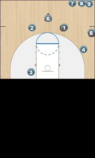 Basketball Play 3 mans coupe Man to Man Set