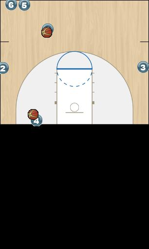 Basketball Play 3 mans kick out_phase 1 Basketball Drill