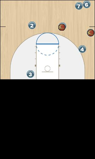 Basketball Play 3 mans coupe_phase 1 Basketball Drill