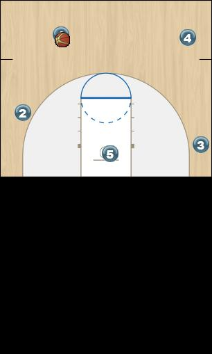 Basketball Play Motion X_options Man to Man Offense