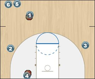 Basketball Play 3 mans kick out phase 2 Man to Man Offense