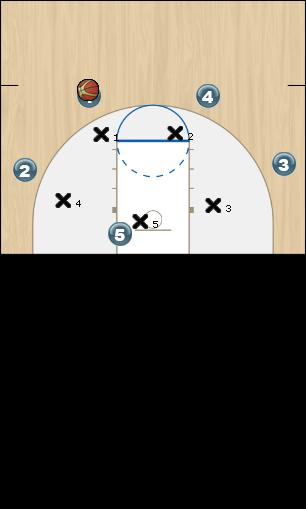 Basketball Play T vs 2-3 Zone Play