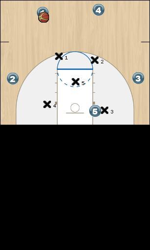 Basketball Play Lapins vs 2-1-2 Zone Play