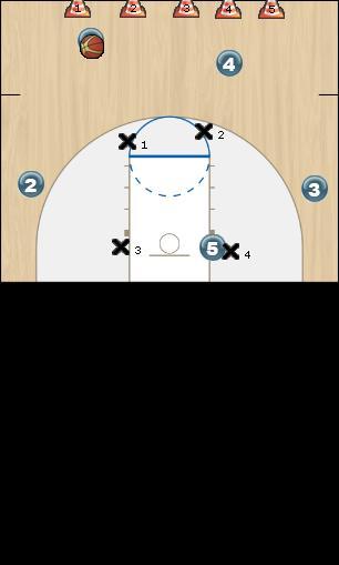 Basketball Play 5 vs 4 (22) Zone Play