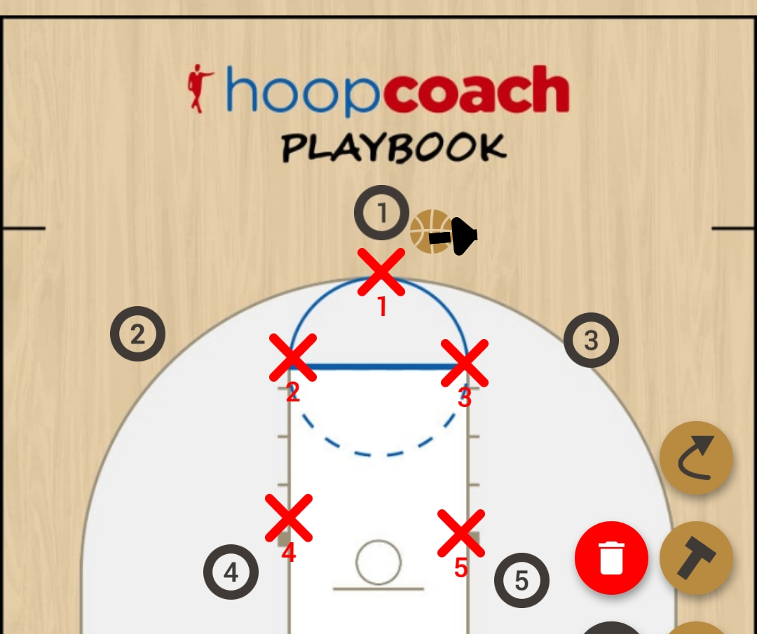 Basketball Play 1 2 2 Defense