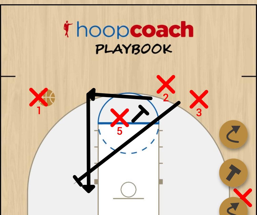 Basketball Play Shorts  Man to Man Set
