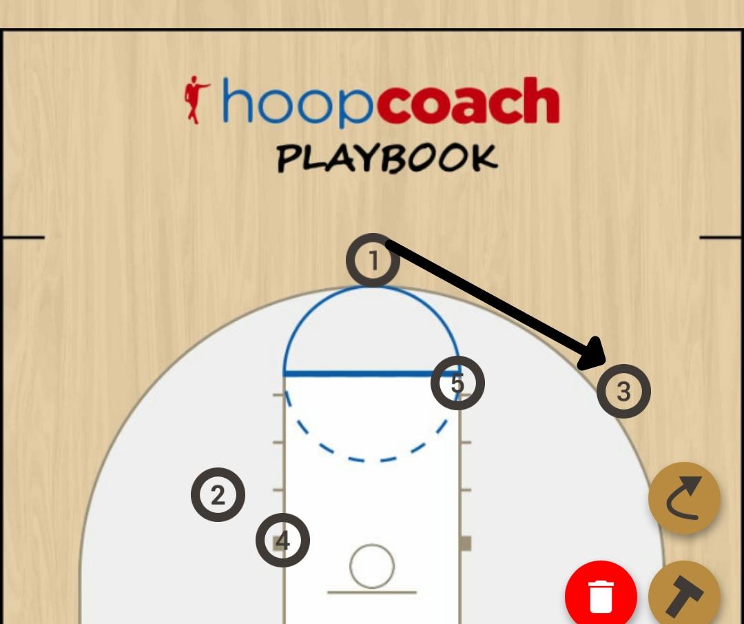 Basketball Play East Man to Man Set