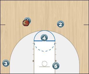 Basketball Play Corners vs 3-2 Uncategorized Plays zone offense