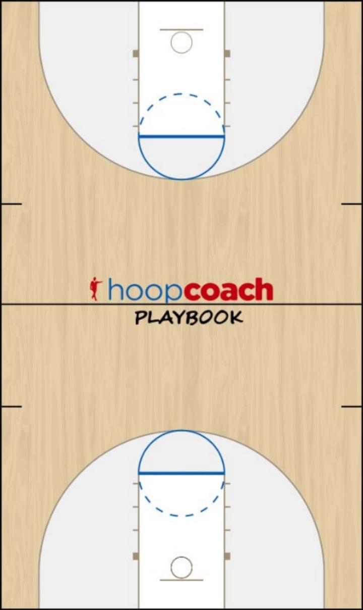Basketball Play tirador Man to Man Set