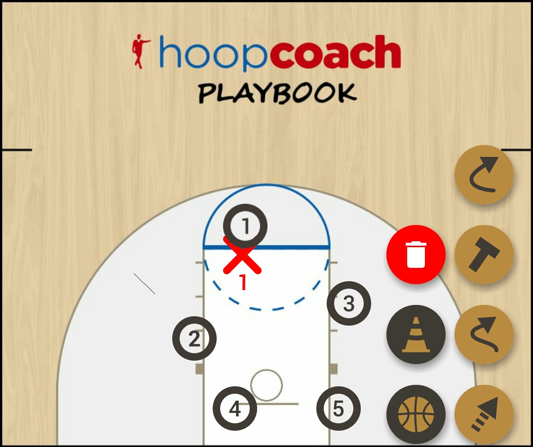 Basketball Play strong side Man to Man Offense