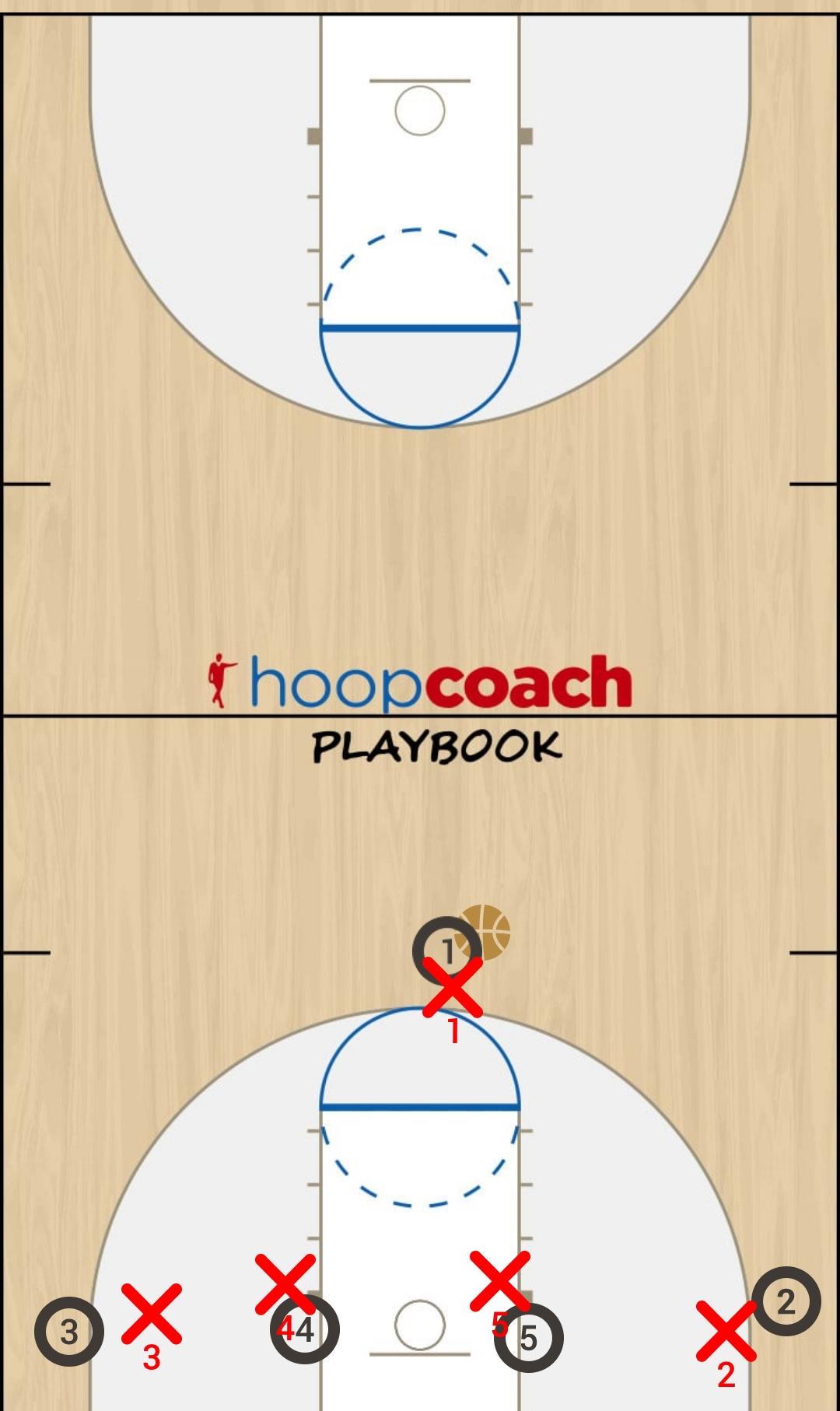 Basketball Play olympia set Man to Man Offense