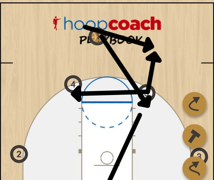 Basketball Play horns quick (lob)  Man to Man Offense lucas