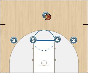 Basketball Play 1-4b Uncategorized Plays ofensiva
