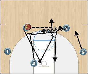 Basketball Play Flex Euro Man to Man Offense offense