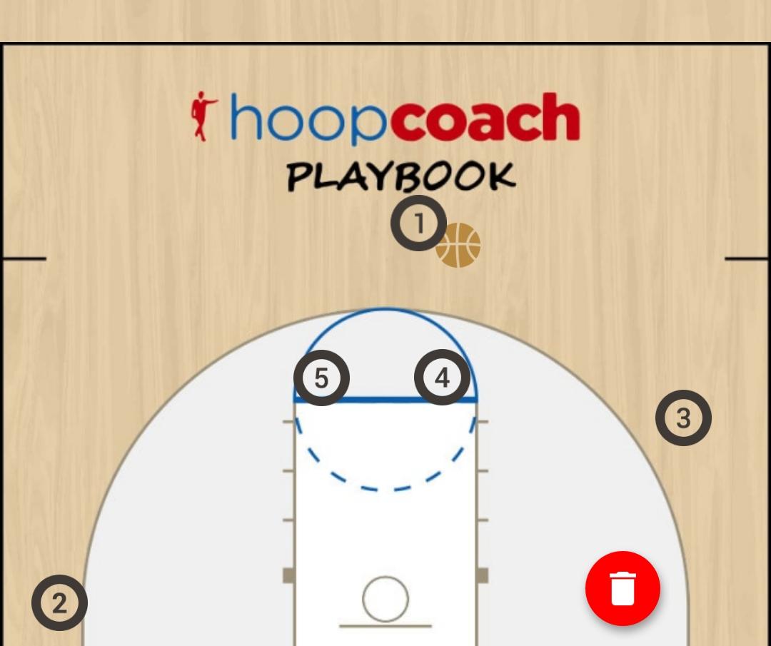 Basketball Play lado Man to Man Set juego interior