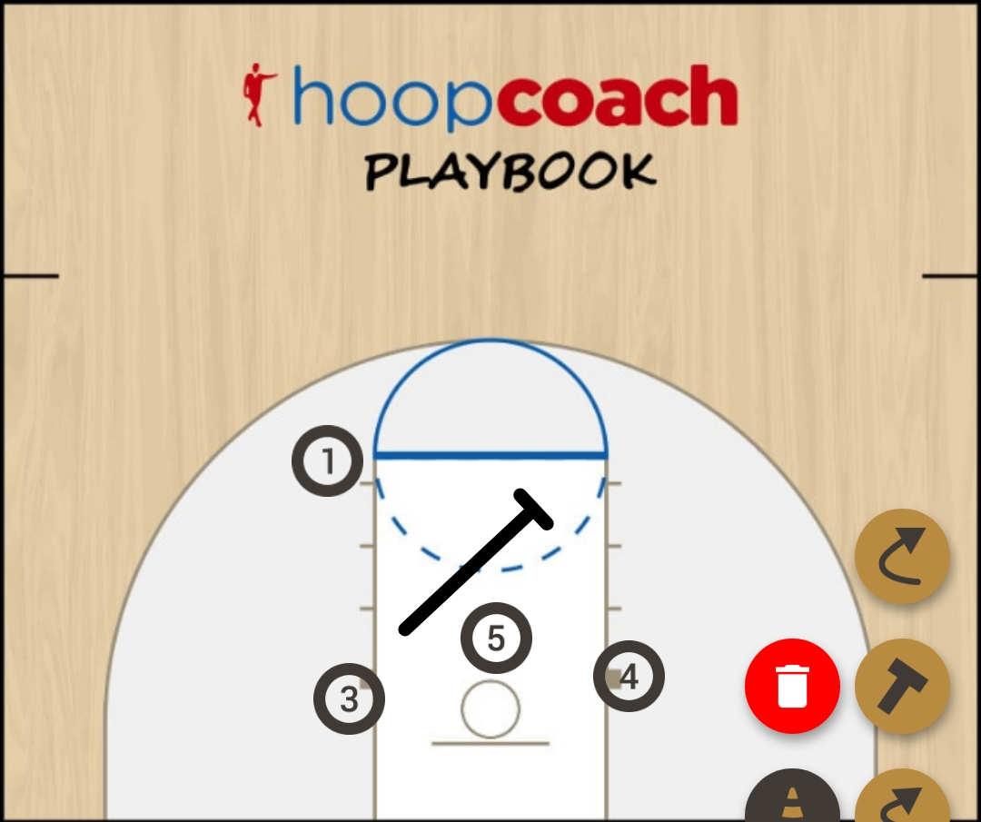 Basketball Play Box Man to Man Set