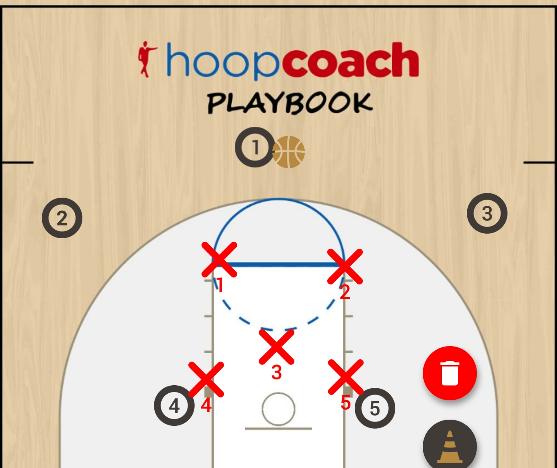 Basketball Play X Defense