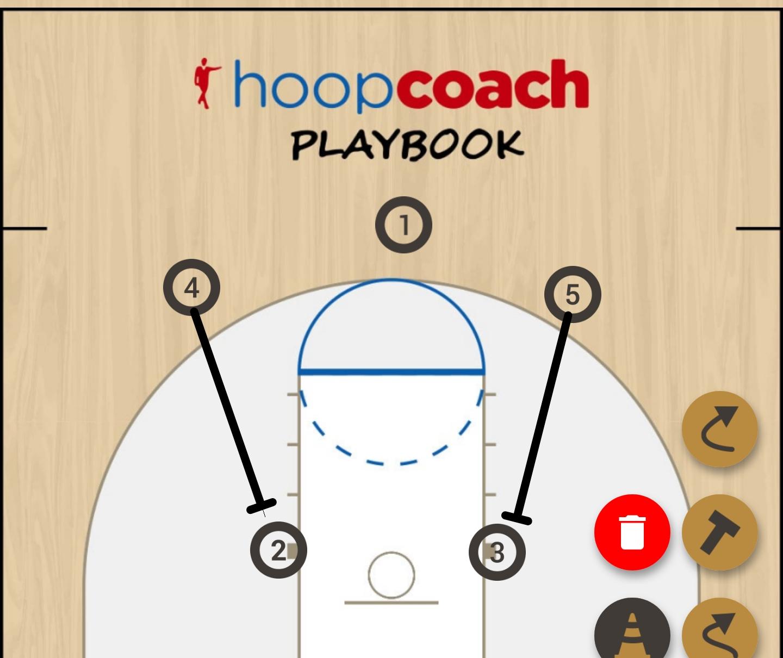 Basketball Play Down Screen Man to Man Offense