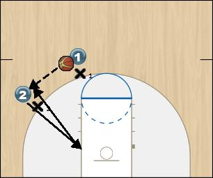 Basketball Play V CUT Uncategorized Plays offense