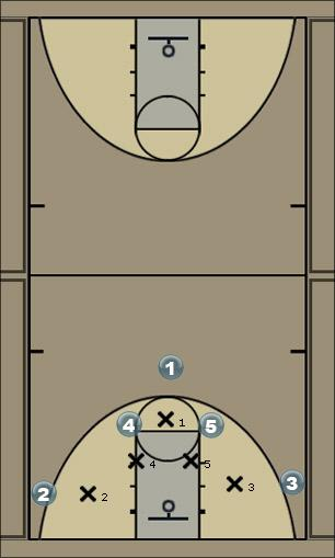 Basketball Play picknroll2 Man to Man Offense