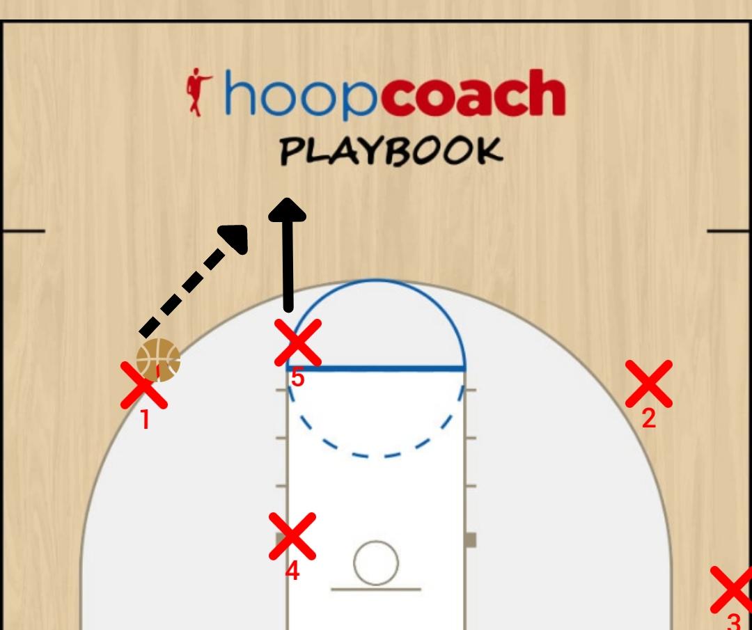 Basketball Play Regular - main option  Man to Man Offense