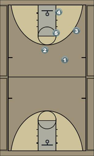 Basketball Play One Side Offense Man to Man Set