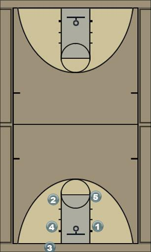 Basketball Play CAS - Box Man Baseline Out of Bounds Play