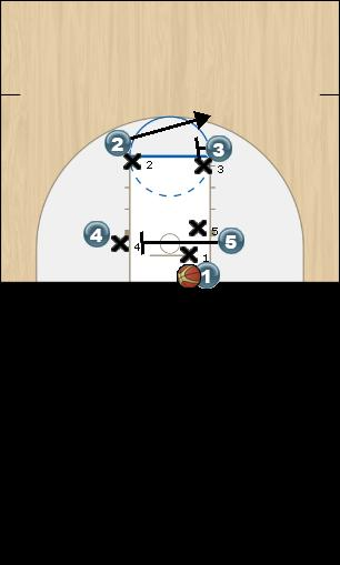 Basketball Play Adrian Man Baseline Out of Bounds Play