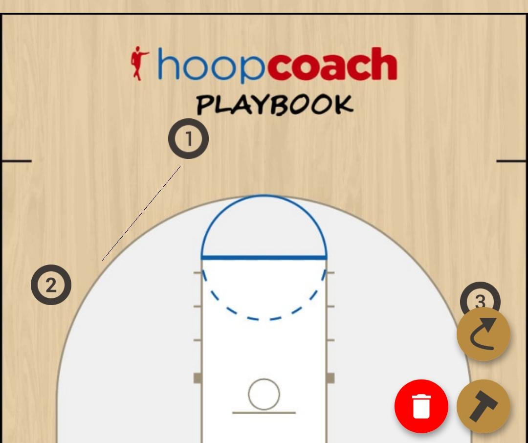 Basketball Play swing Uncategorized Plays