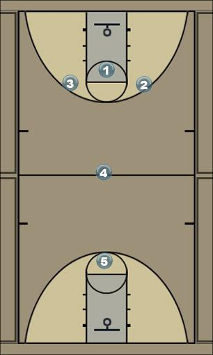 Basketball Play 3-1-1 B  Defense