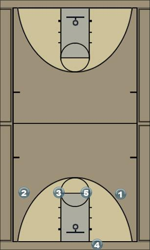 Basketball Play 1-4 Zone Press Break